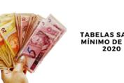 O que é salário mínimo tabela
